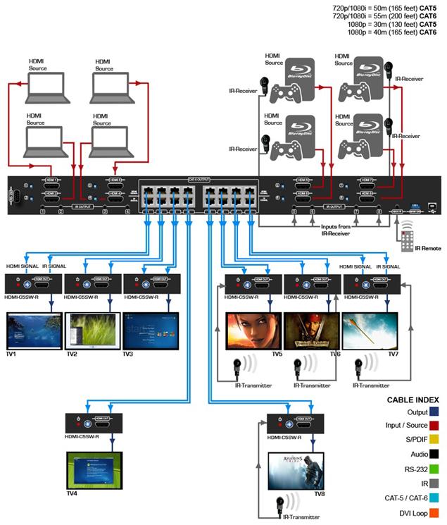 VGA over UTP diagram